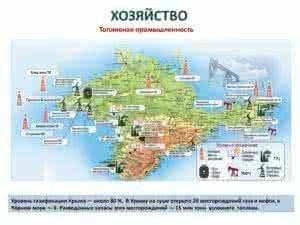 Крым откроет недра для всех