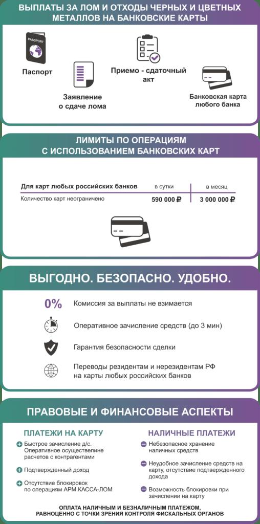 Безналичные платежи физическим лицам за металлолом на карты любых банков