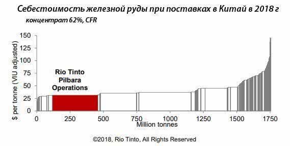 Крупнейшие горнодобывающие компании становятся все более конкурентоспособными