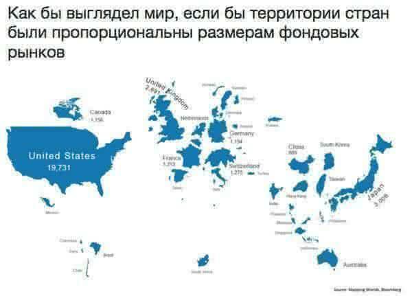Как бы выглядел мир, если бы территории стран были пропорциональны размерам фондовых рынков