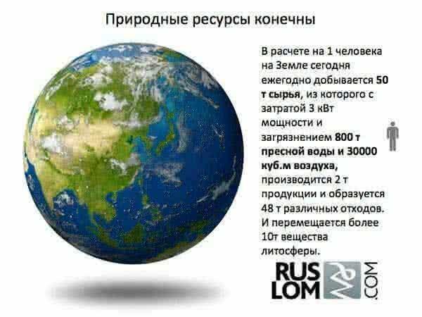 Природные ресурсы конечны