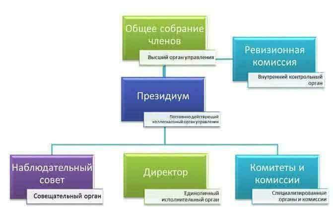 Информация о НП НСРО «РУСЛОМ.КОМ»